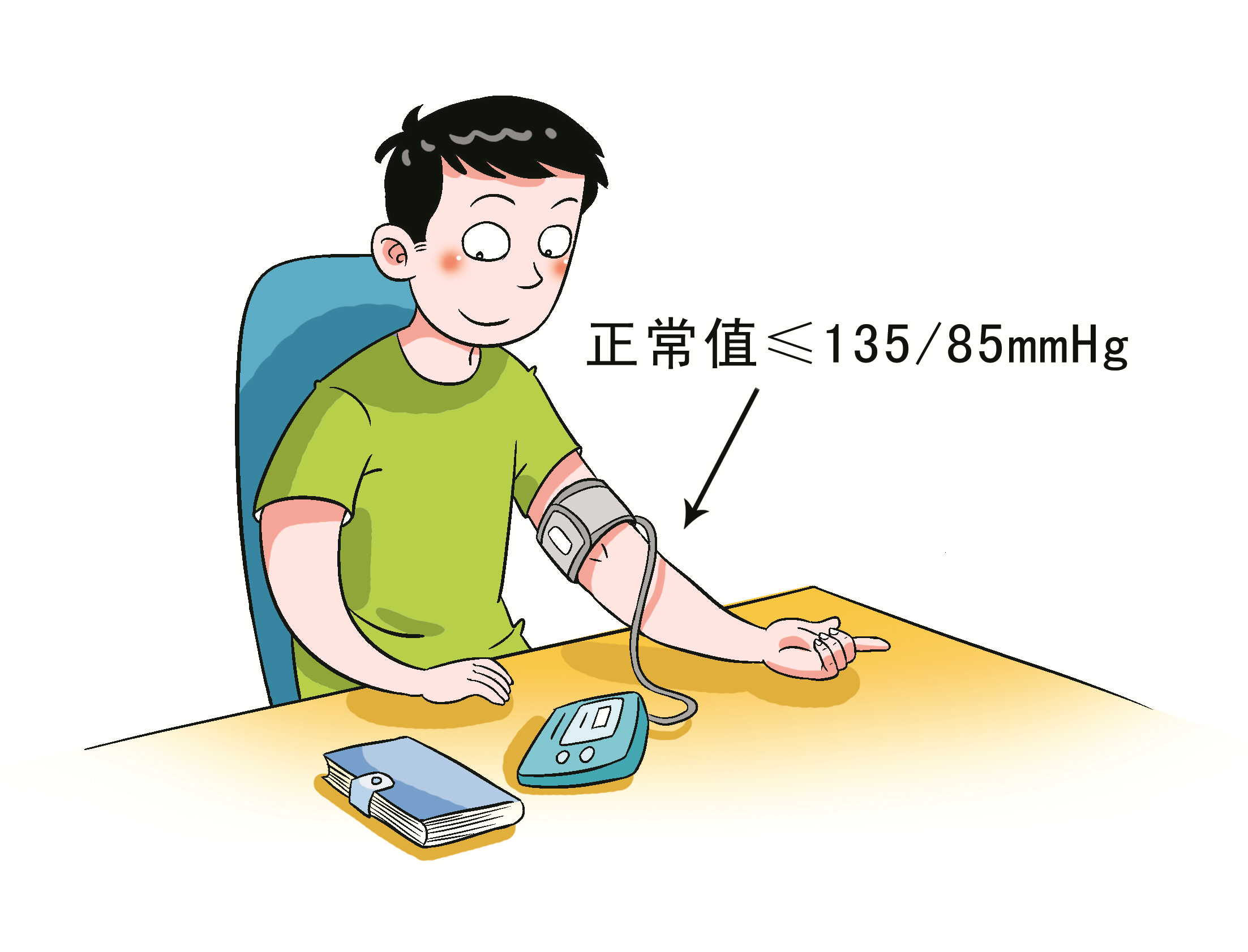 一、自测血压