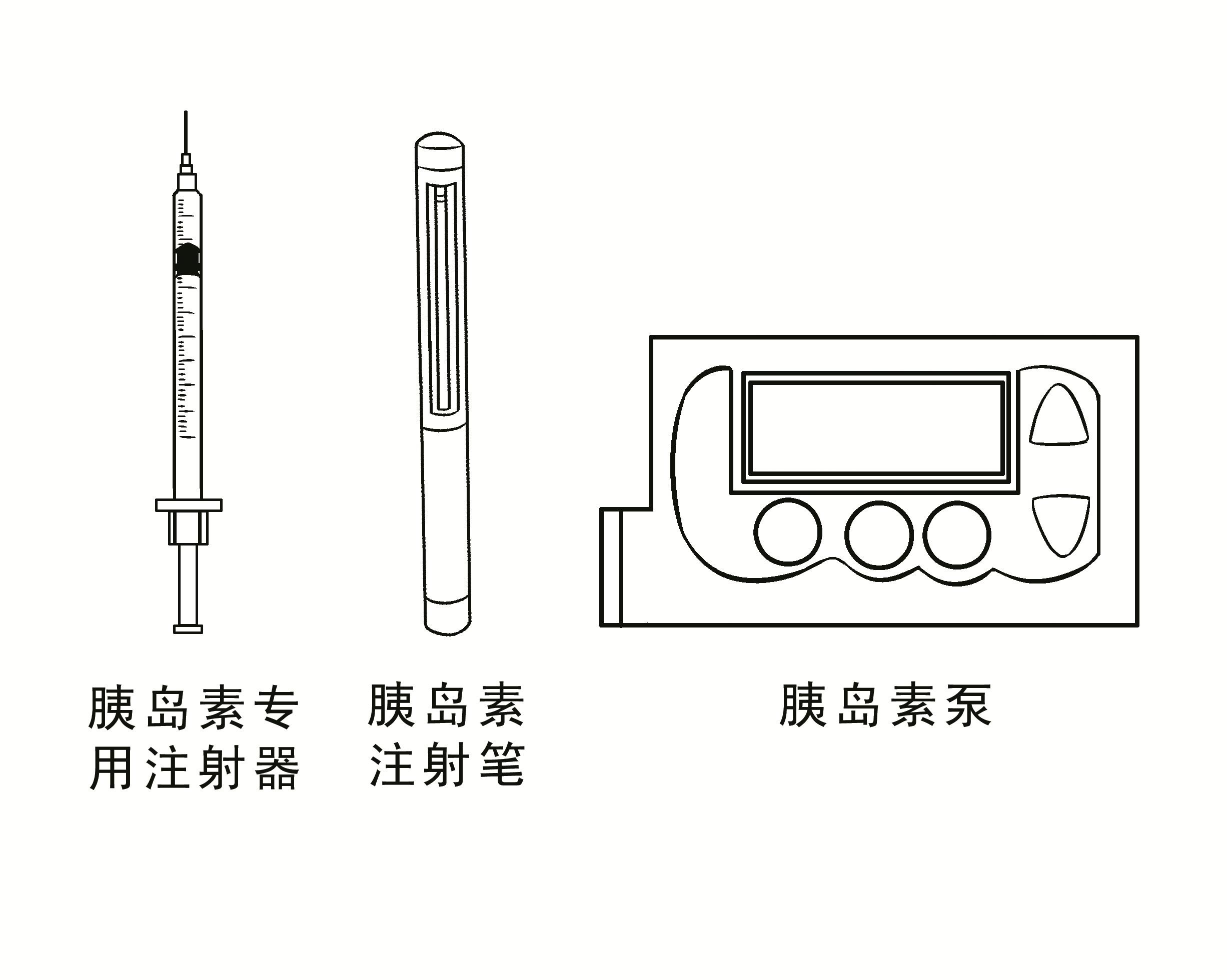 胰岛素的注射器分哪几类